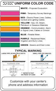APWA Uniform Color Code
